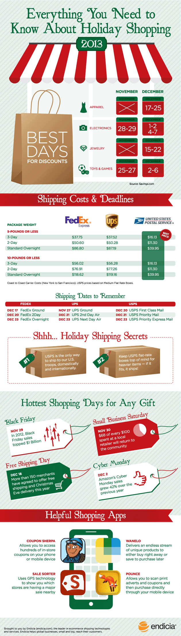 infographic holiday marketing 101