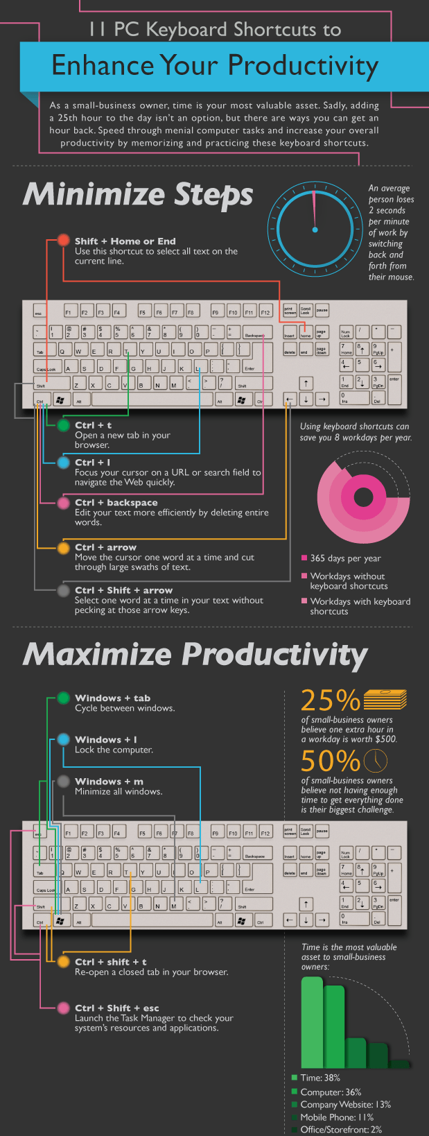 11-pc-keyboard-shortcuts-to-enhance-your-productivity_526154d0c8730